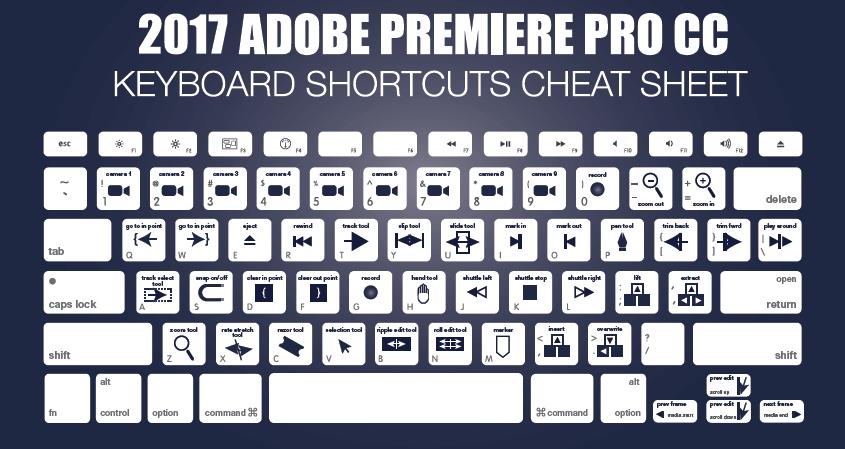 Горячие клавиши Adobe Premiere Pro